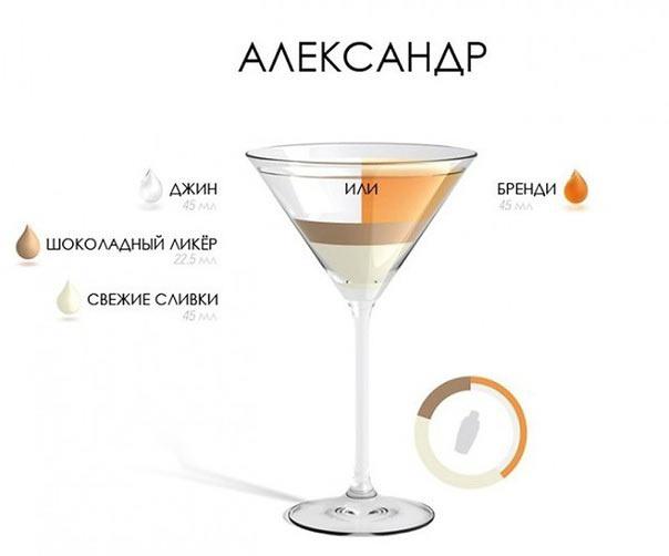 александр коктейль